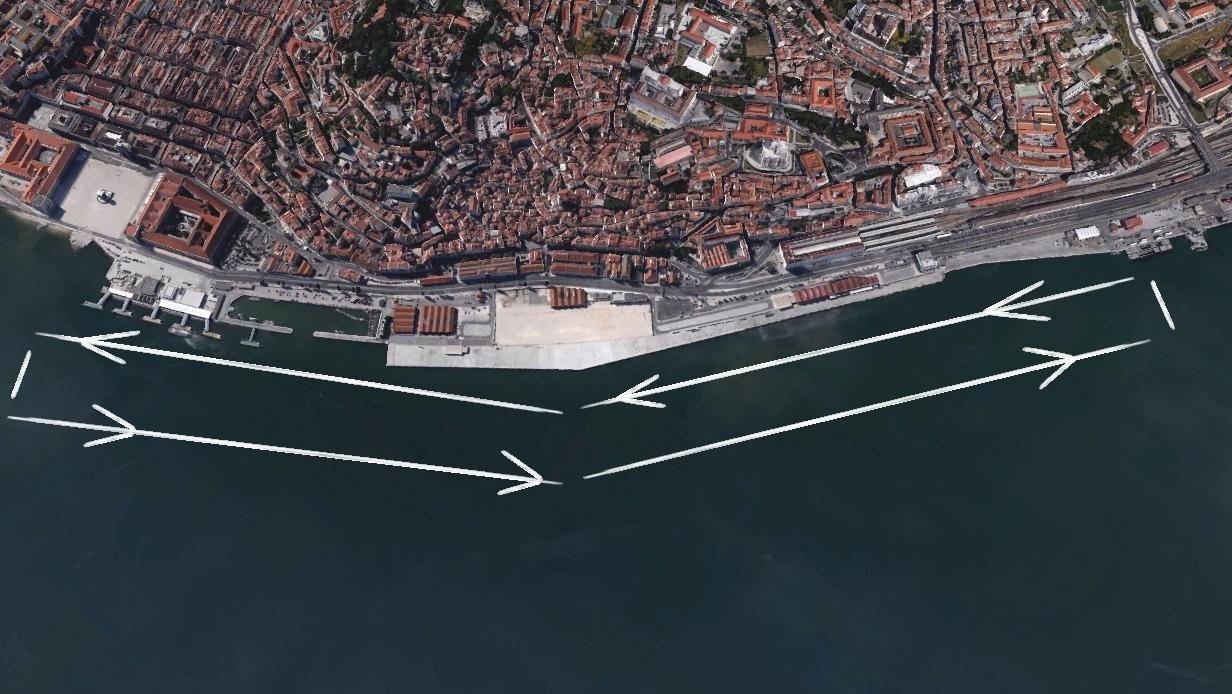 Circuito Tall Ships