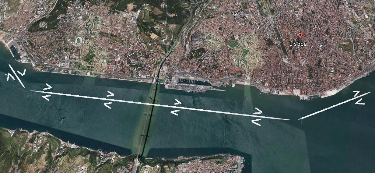 Transferes tripulação + Lisbon Helicopters